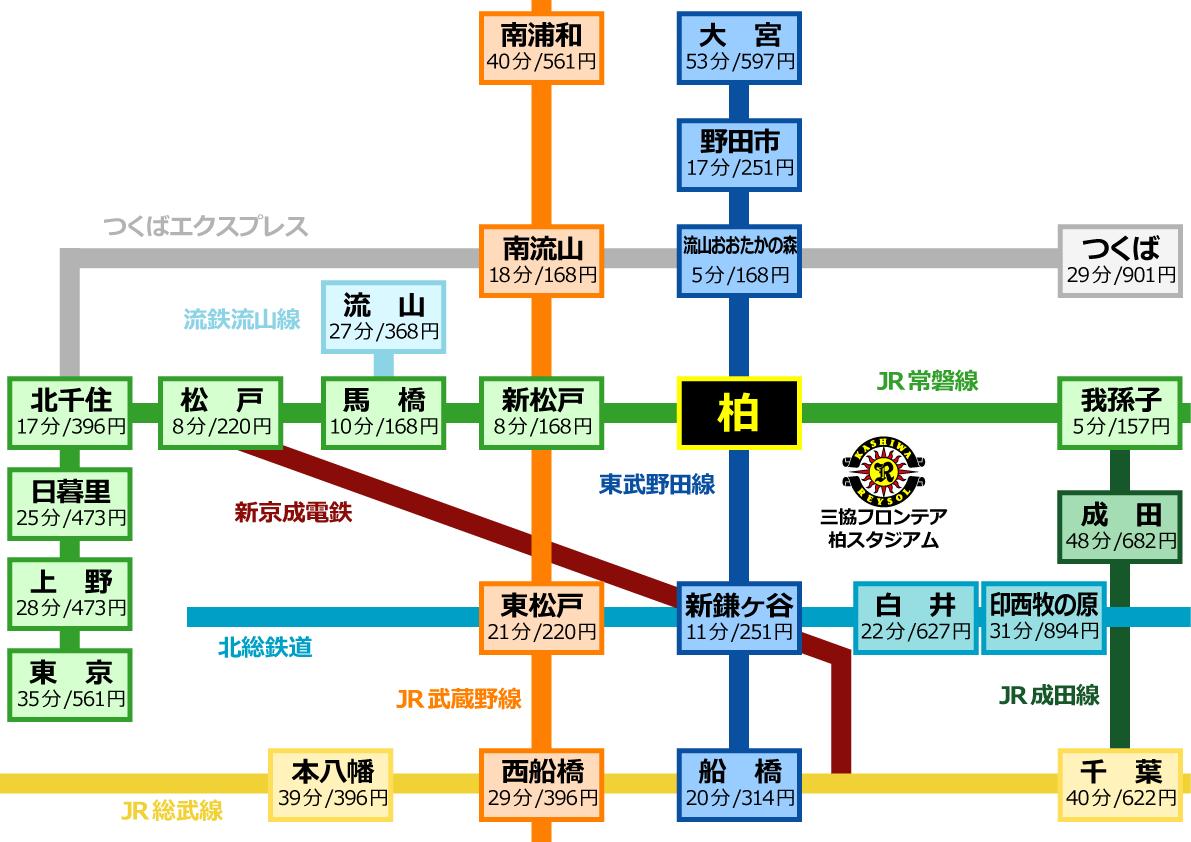 柏スタジアム路線図