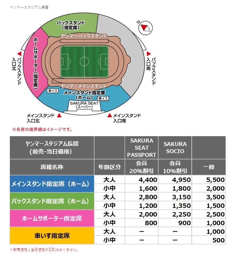 セレッソ大阪チケット