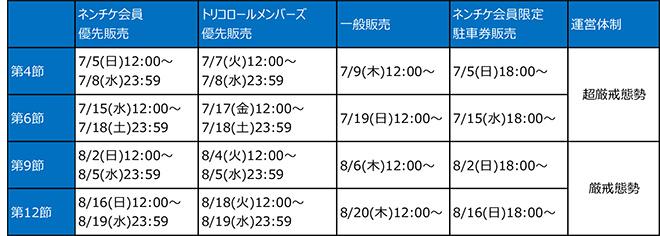 横浜マリノスチケット