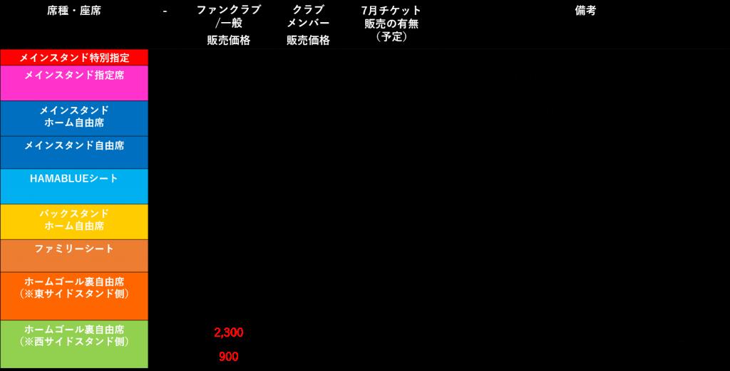 横浜FCチケット価格表