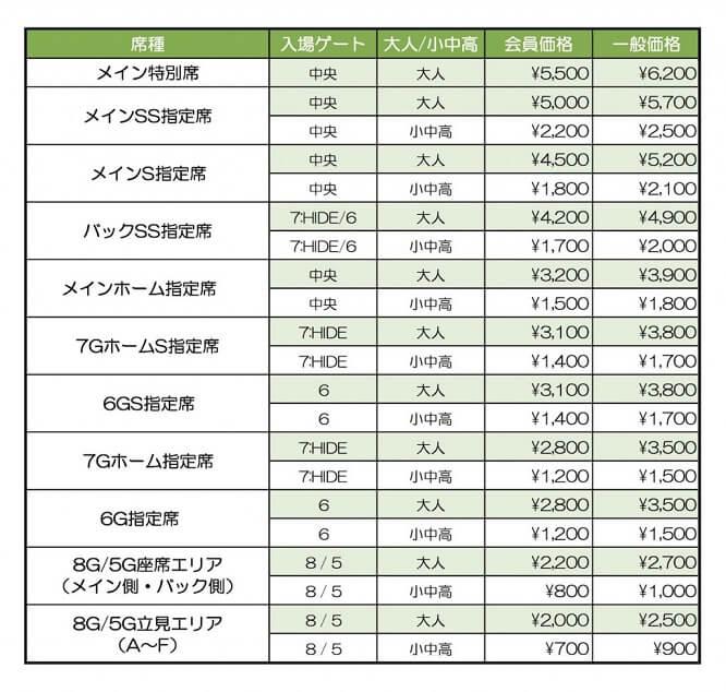 湘南ベルマーレチケット価格