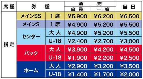 FC東京チケット価格